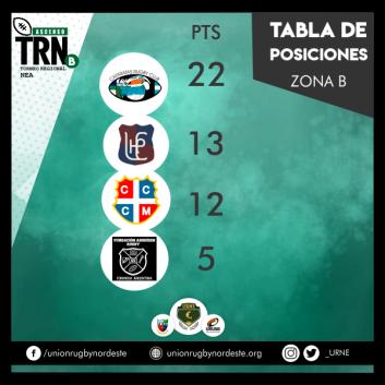 TABLA FECHA 5 ZONA B